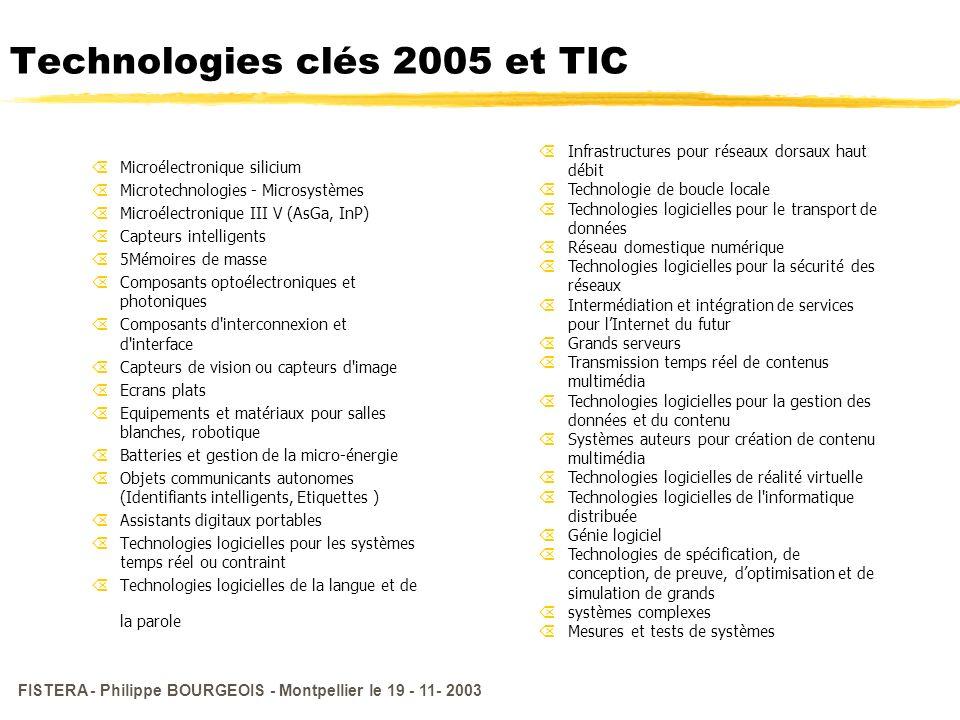 Technologies clés 2005 et TIC