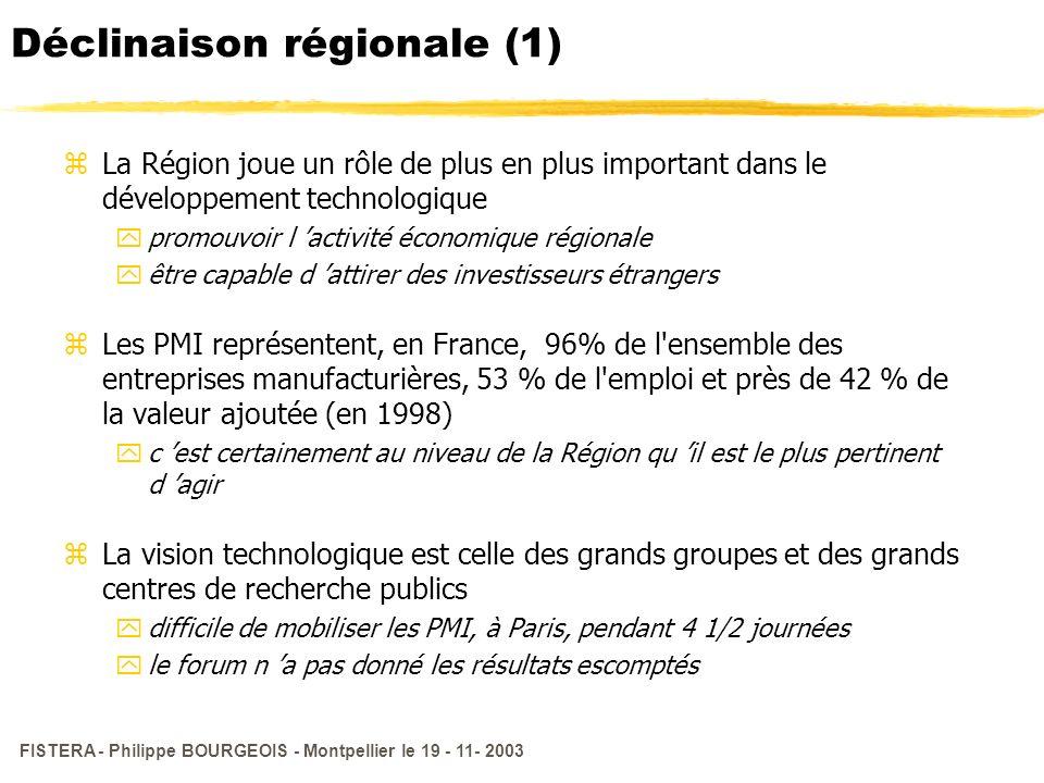 Déclinaison régionale (1)