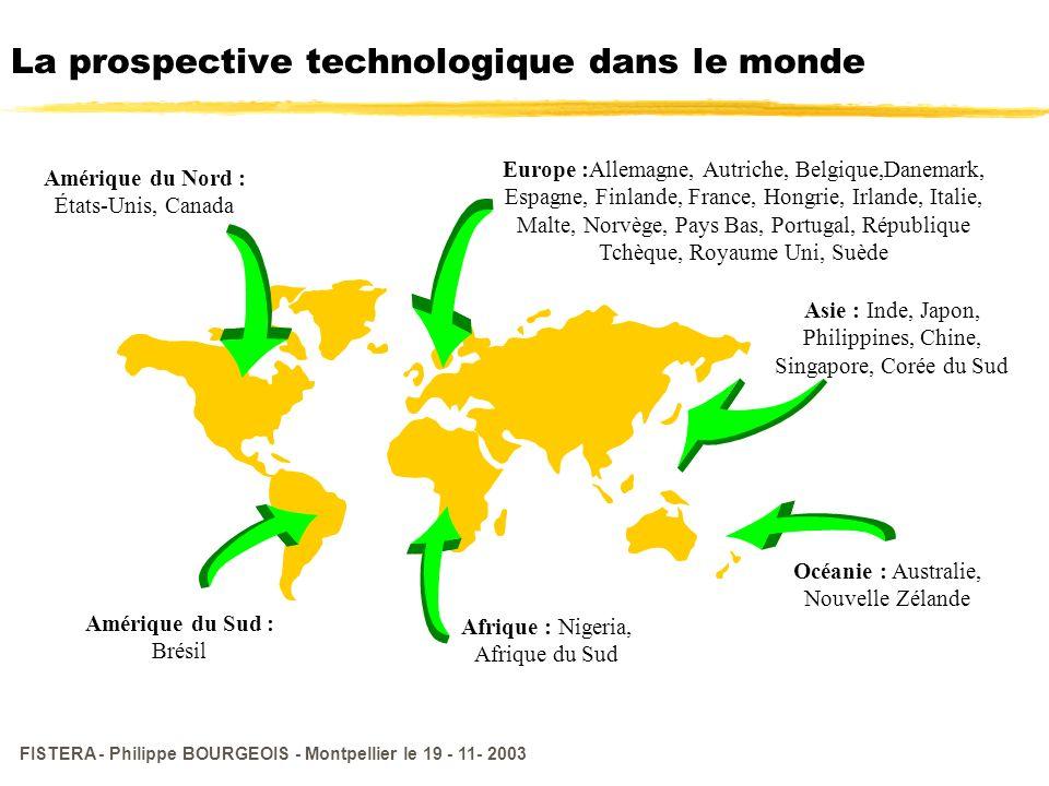 La prospective technologique dans le monde