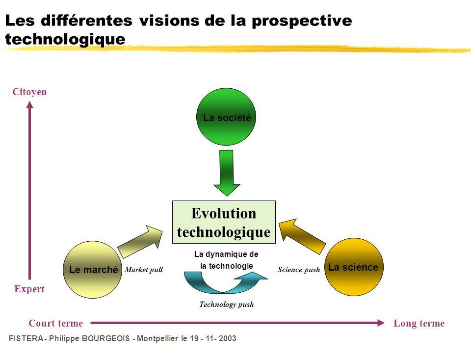 Les différentes visions de la prospective technologique