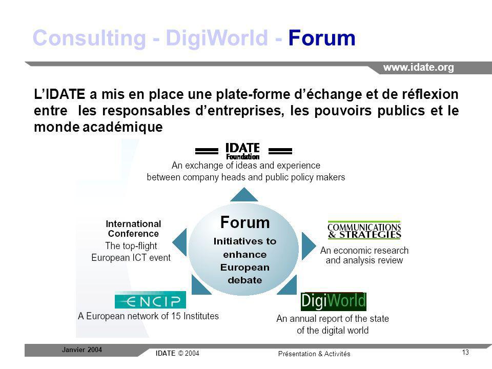 Consulting - DigiWorld - Forum