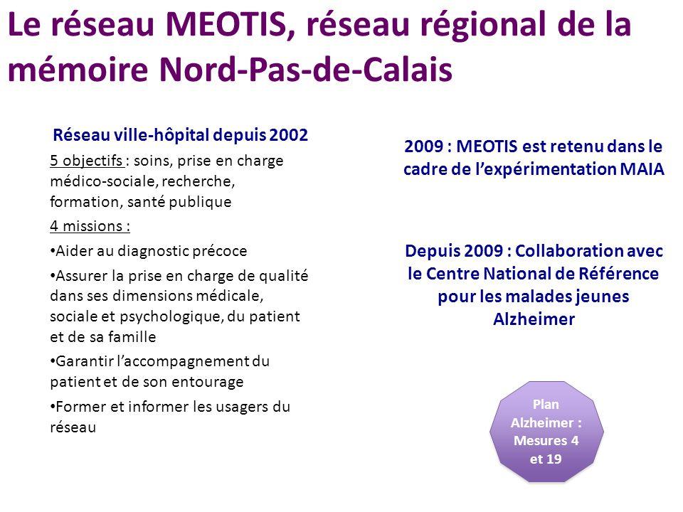 Le réseau MEOTIS, réseau régional de la mémoire Nord-Pas-de-Calais