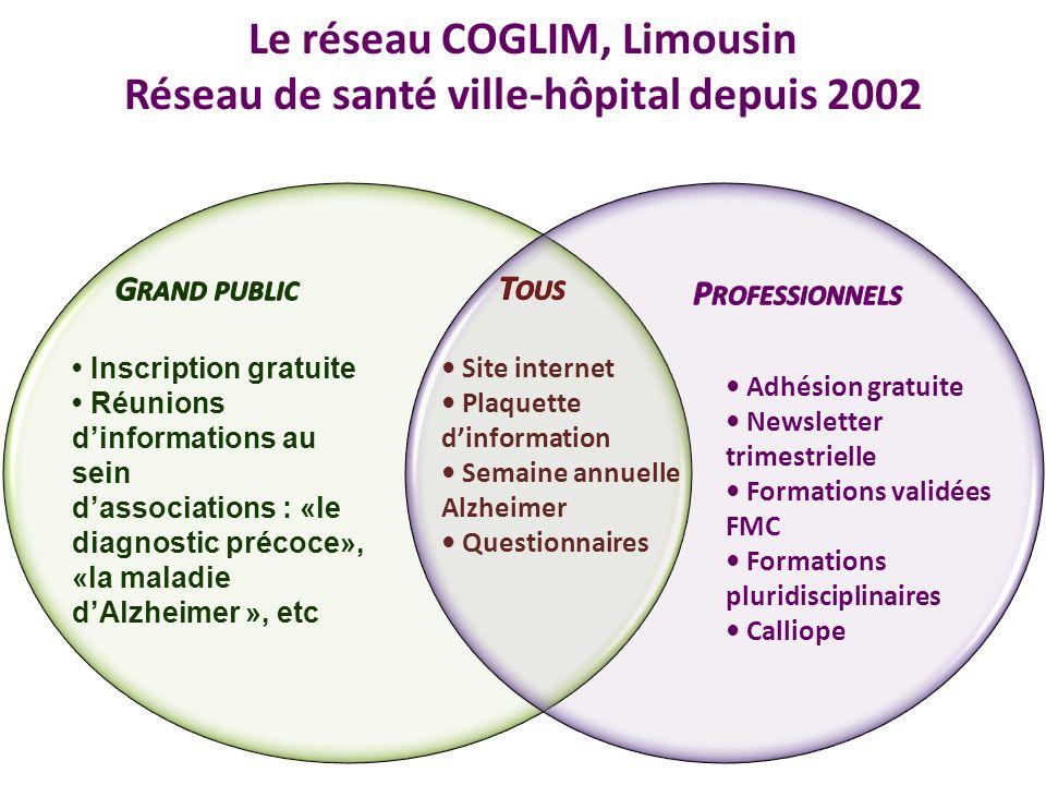 Le réseau COGLIM, Limousin Réseau de santé ville-hôpital depuis 2002