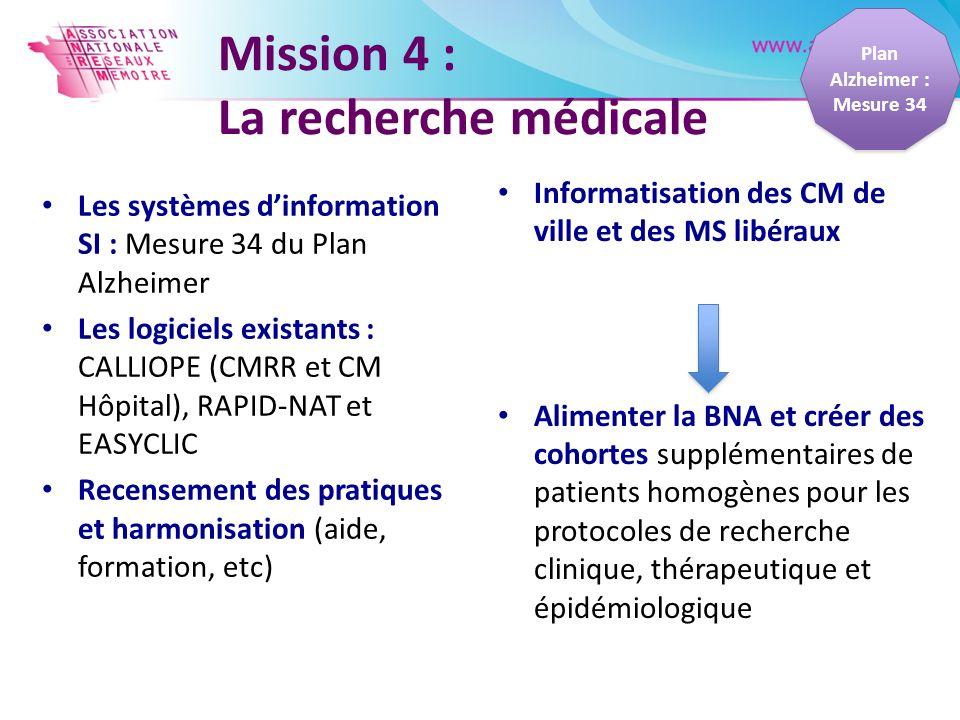 Mission 4 : La recherche médicale