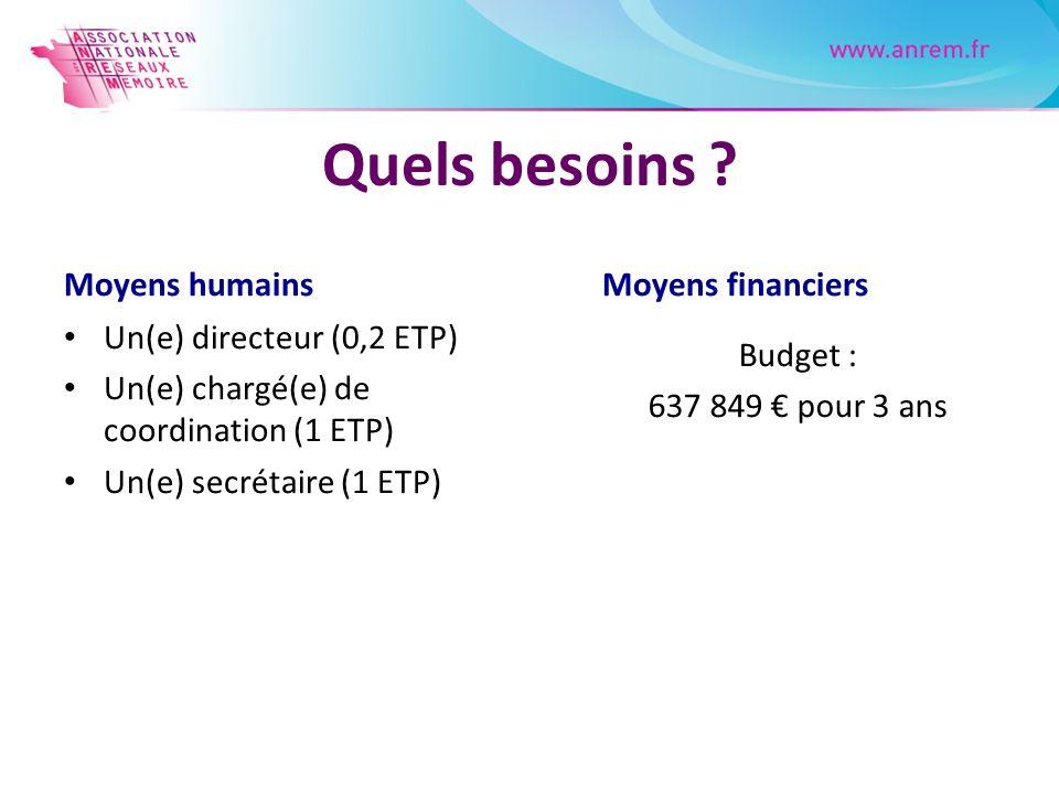 Quels besoins Moyens humains Moyens financiers