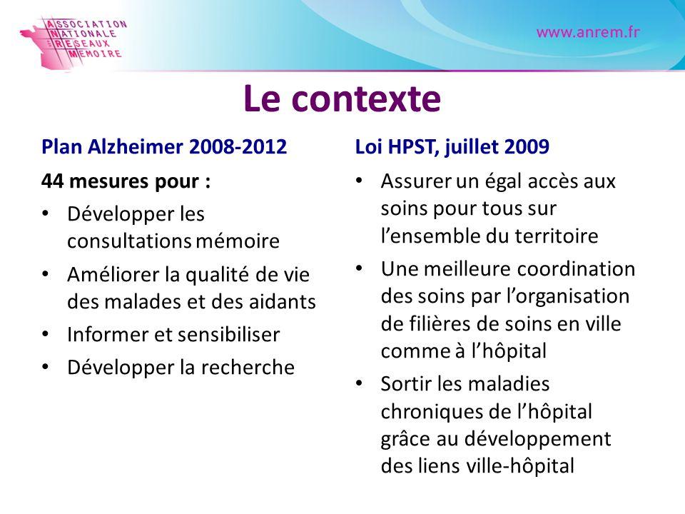 Le contexte Plan Alzheimer 2008-2012 Loi HPST, juillet 2009