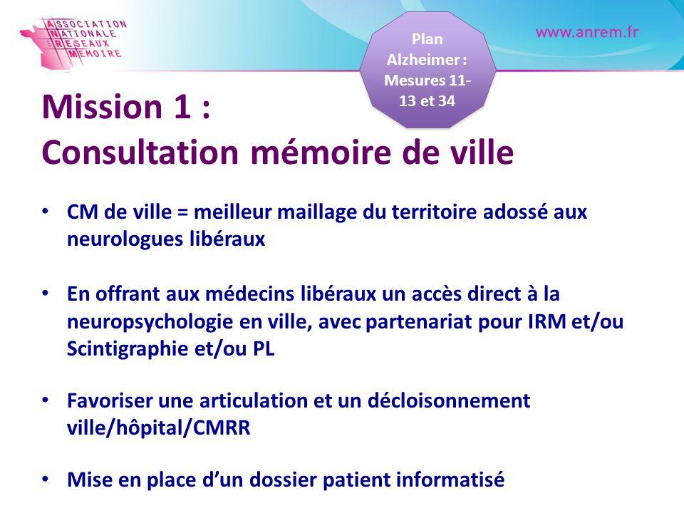 Mission 1 : Consultation mémoire de ville