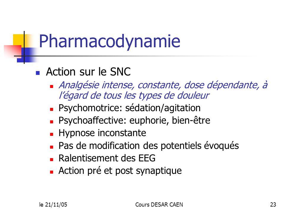 Pharmacodynamie Action sur le SNC