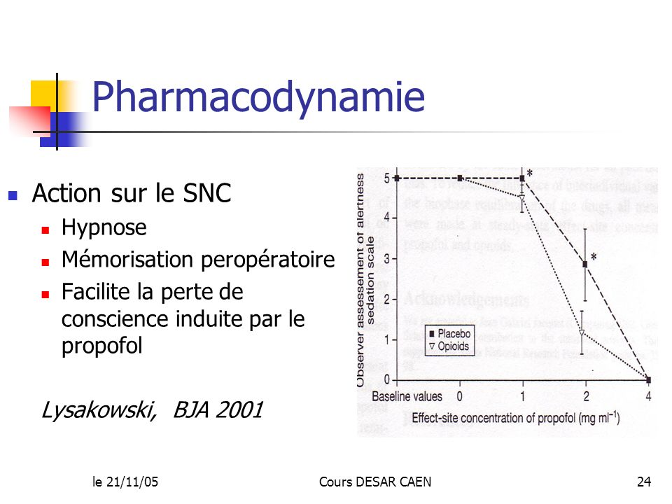 Pharmacodynamie Action sur le SNC Hypnose Mémorisation peropératoire