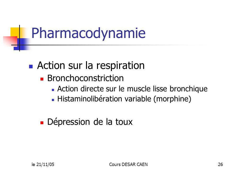 Pharmacodynamie Action sur la respiration Bronchoconstriction