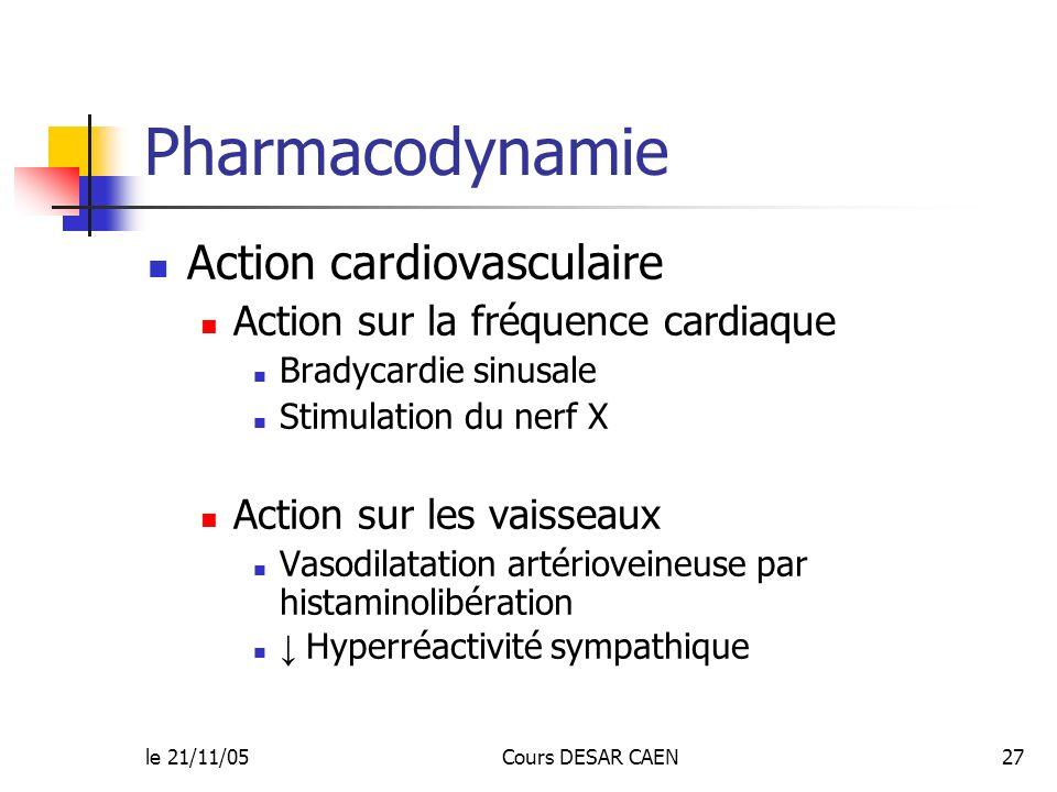 Pharmacodynamie Action cardiovasculaire