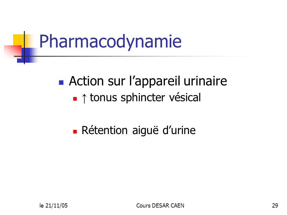 Pharmacodynamie Action sur l'appareil urinaire