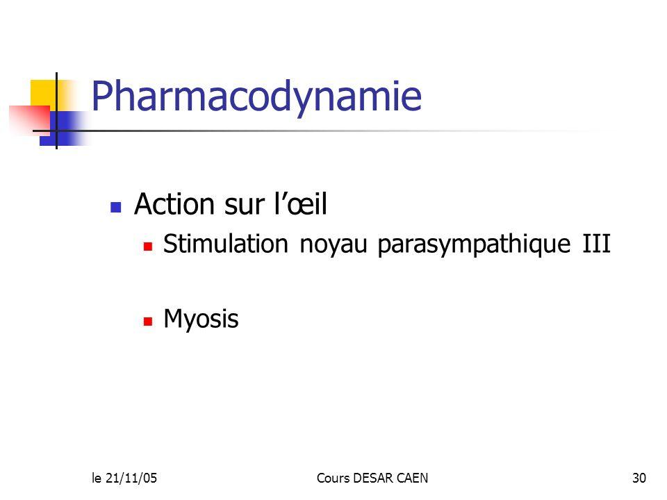 Pharmacodynamie Action sur l'œil Stimulation noyau parasympathique III