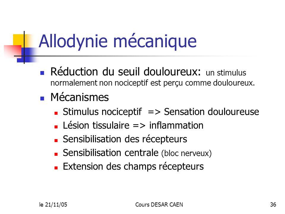 Allodynie mécaniqueRéduction du seuil douloureux: un stimulus normalement non nociceptif est perçu comme douloureux.