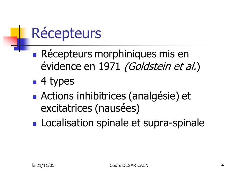 Récepteurs Récepteurs morphiniques mis en évidence en 1971 (Goldstein et al.) 4 types. Actions inhibitrices (analgésie) et excitatrices (nausées)