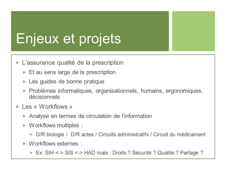 Enjeux et projets L'assurance qualité de la prescription