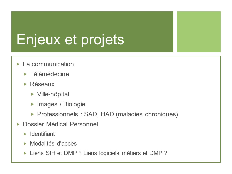 Enjeux et projets La communication Télémédecine Réseaux Ville-hôpital