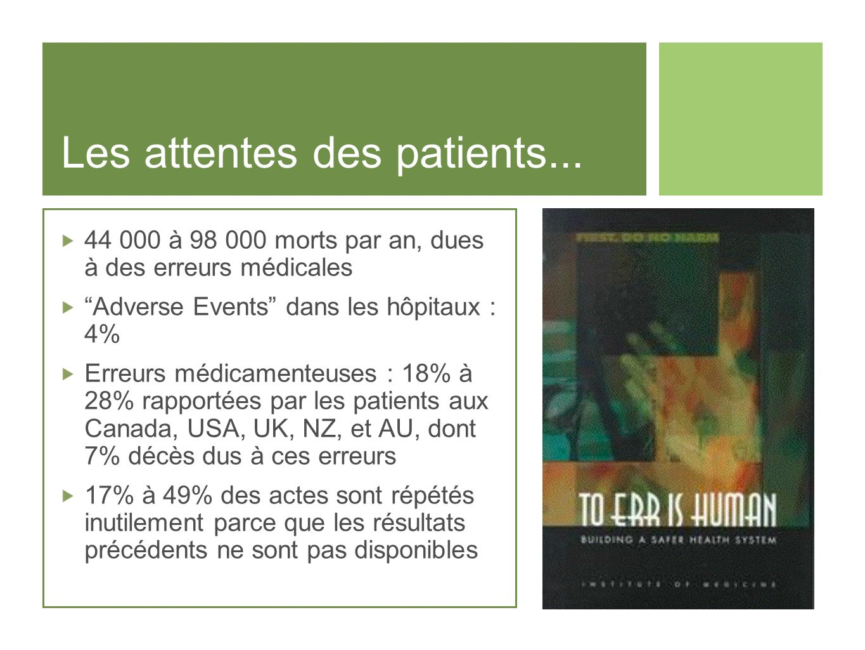 Les attentes des patients...