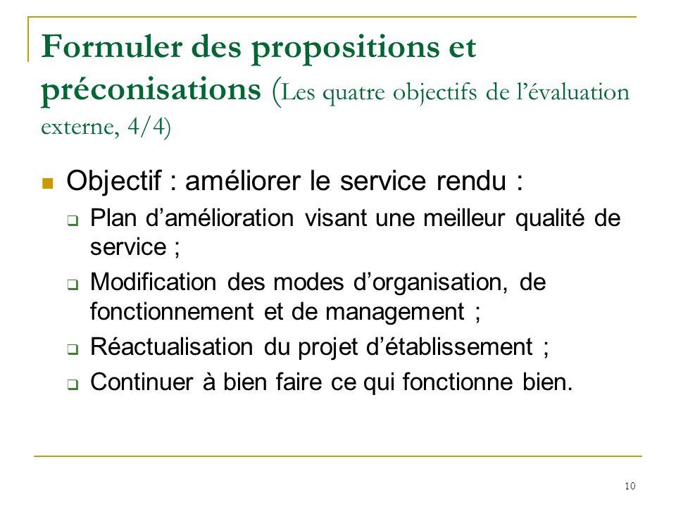 Formuler des propositions et préconisations (Les quatre objectifs de l'évaluation externe, 4/4)