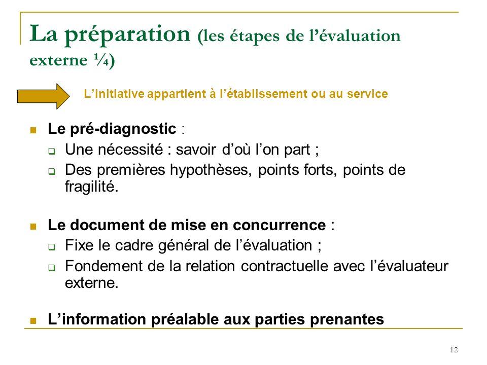 La préparation (les étapes de l'évaluation externe ¼)