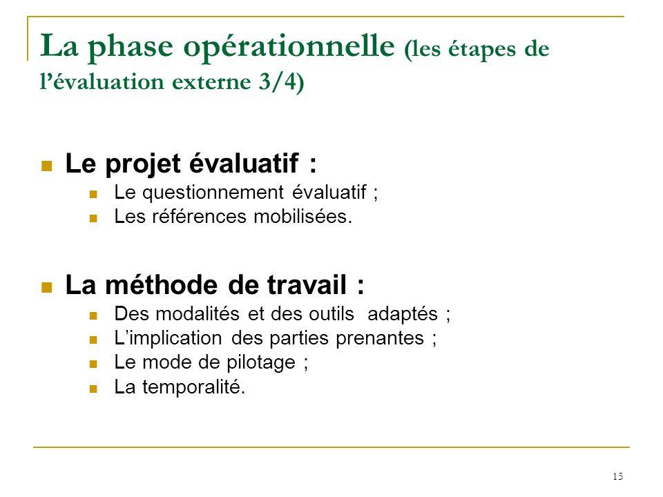 La phase opérationnelle (les étapes de l'évaluation externe 3/4)