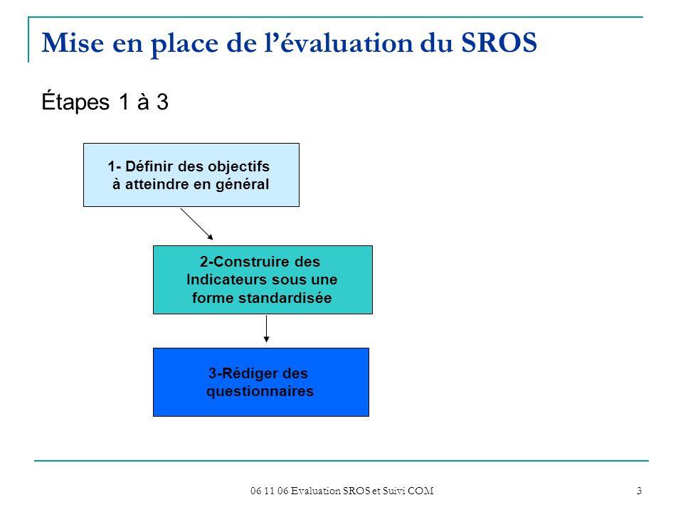 Mise en place de l'évaluation du SROS