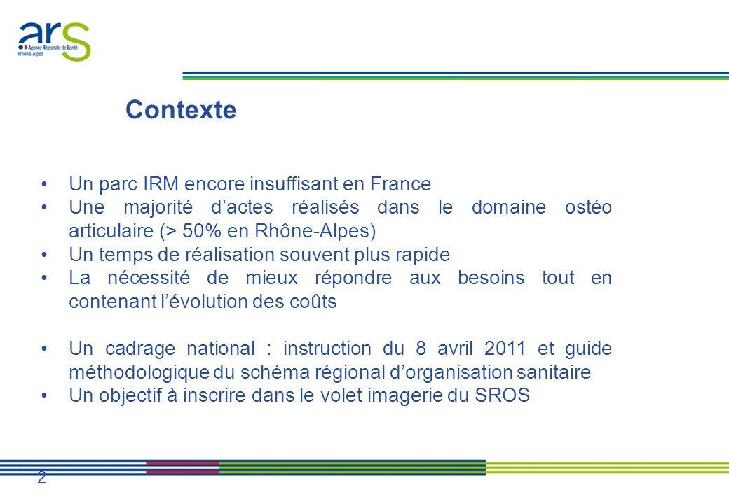 Contexte Un parc IRM encore insuffisant en France