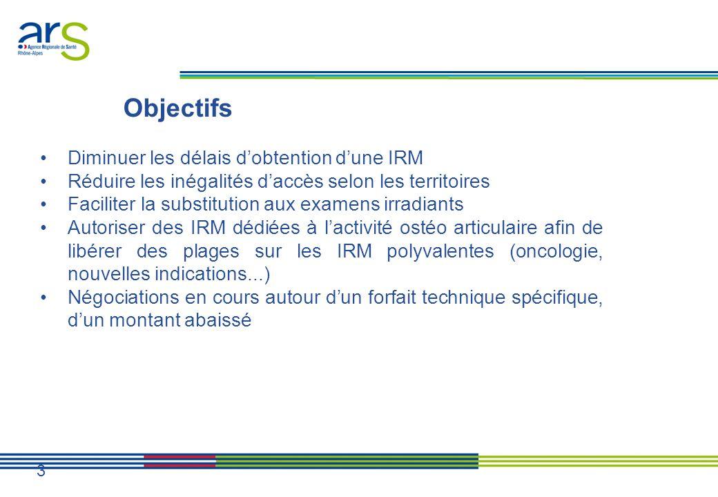 Objectifs Diminuer les délais d'obtention d'une IRM