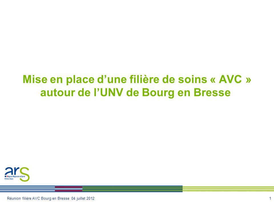 Mise en place d'une filière de soins « AVC » autour de l'UNV de Bourg en Bresse