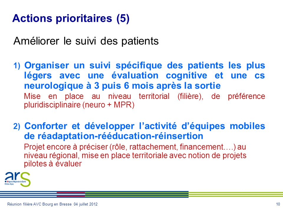 Actions prioritaires (5)
