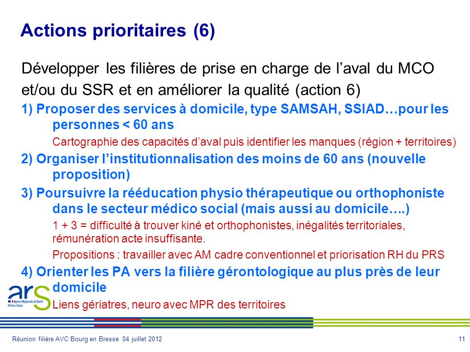 Actions prioritaires (6)
