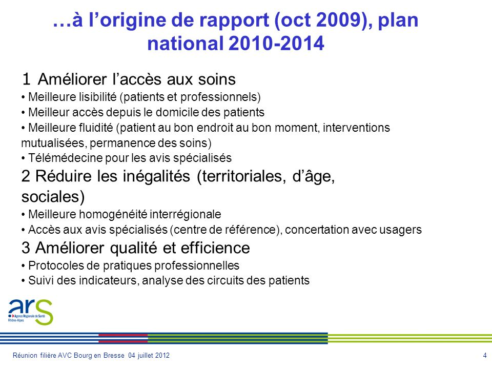 …à l'origine de rapport (oct 2009), plan national 2010-2014