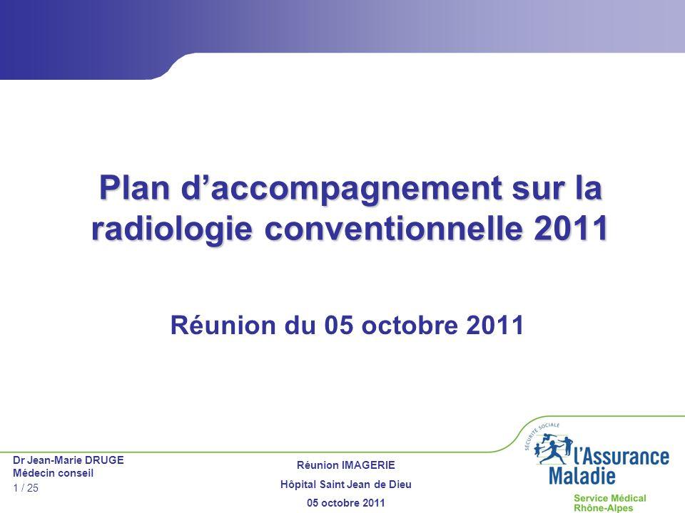 Plan d'accompagnement sur la radiologie conventionnelle 2011