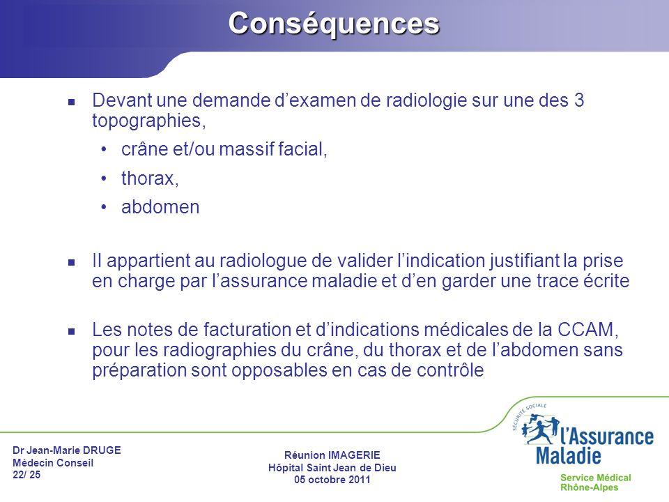 Conséquences Devant une demande d'examen de radiologie sur une des 3 topographies, crâne et/ou massif facial,