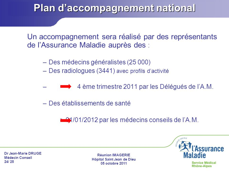 Plan d'accompagnement national