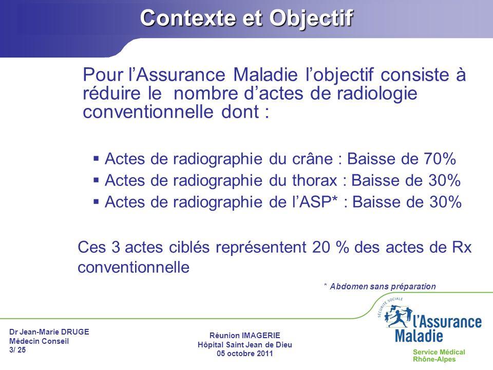 Contexte et ObjectifPour l'Assurance Maladie l'objectif consiste à réduire le nombre d'actes de radiologie conventionnelle dont :
