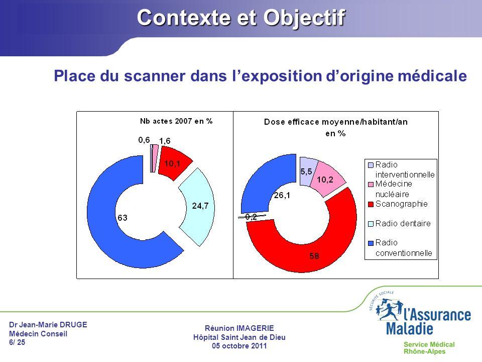Contexte et Objectif Place du scanner dans l'exposition d'origine médicale