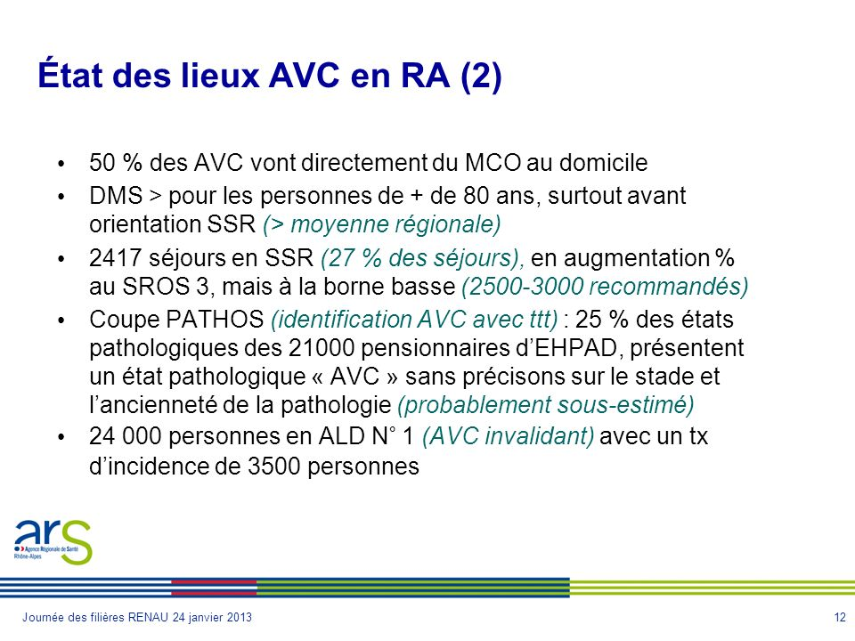 État des lieux AVC en RA (2)