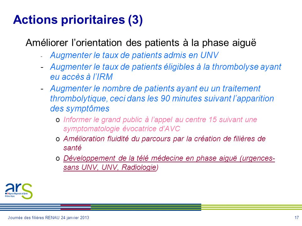 Actions prioritaires (3)