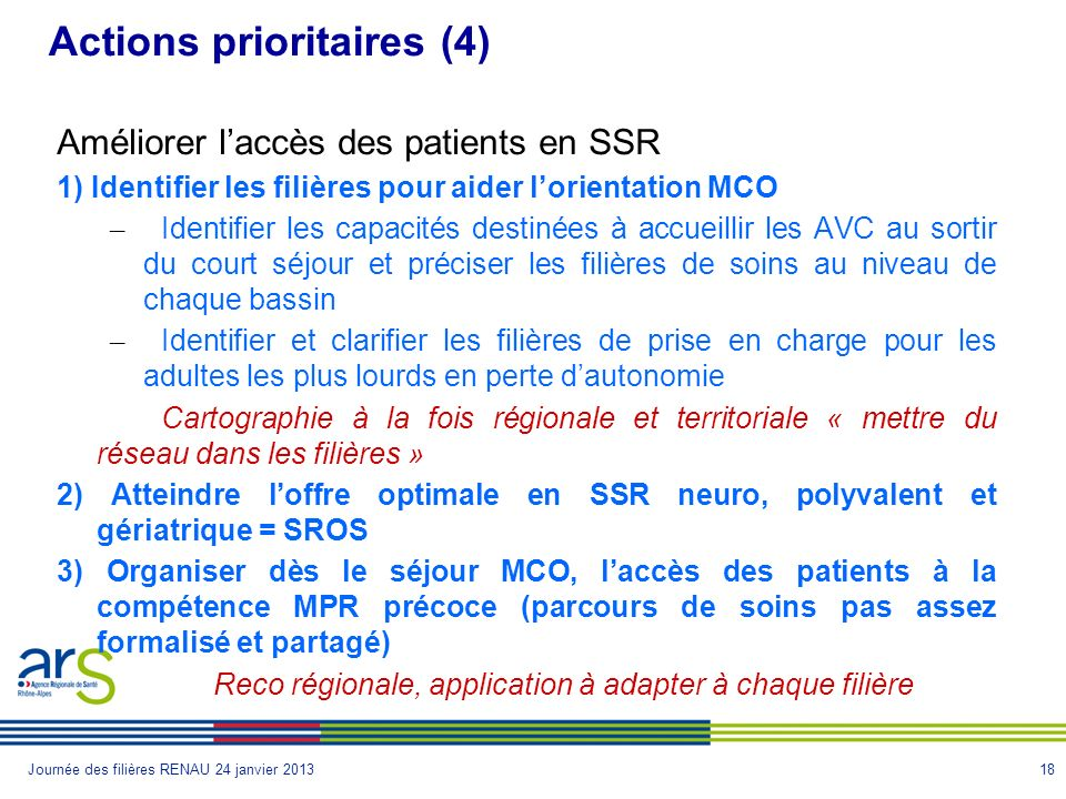 Actions prioritaires (4)