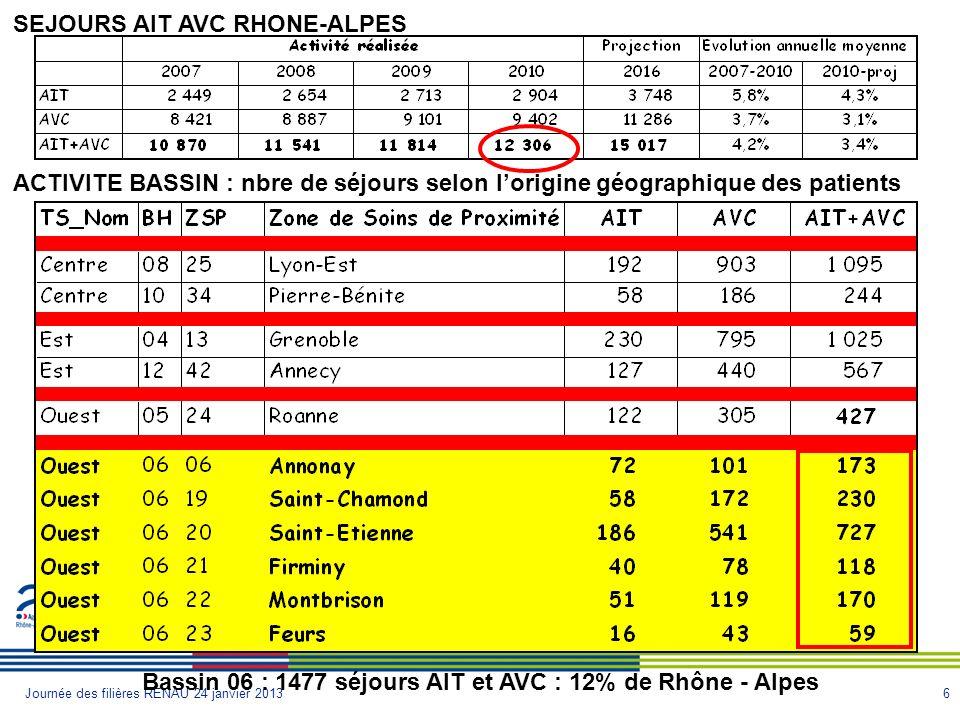 SEJOURS AIT AVC RHONE-ALPES