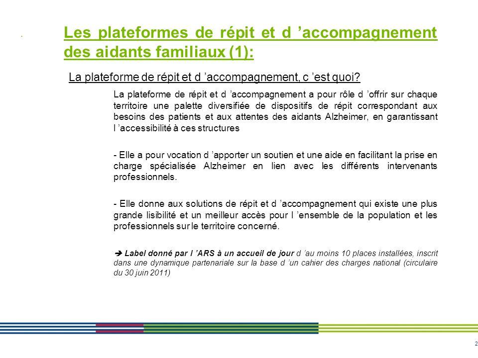 Les plateformes de répit et d 'accompagnement des aidants familiaux (1):