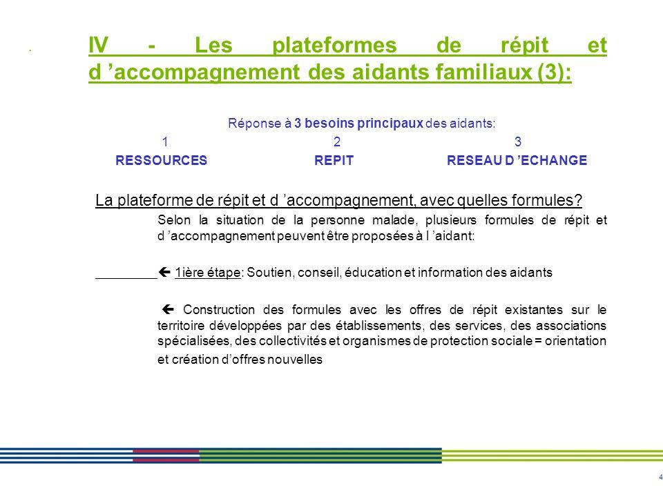 RESSOURCES REPIT RESEAU D 'ECHANGE