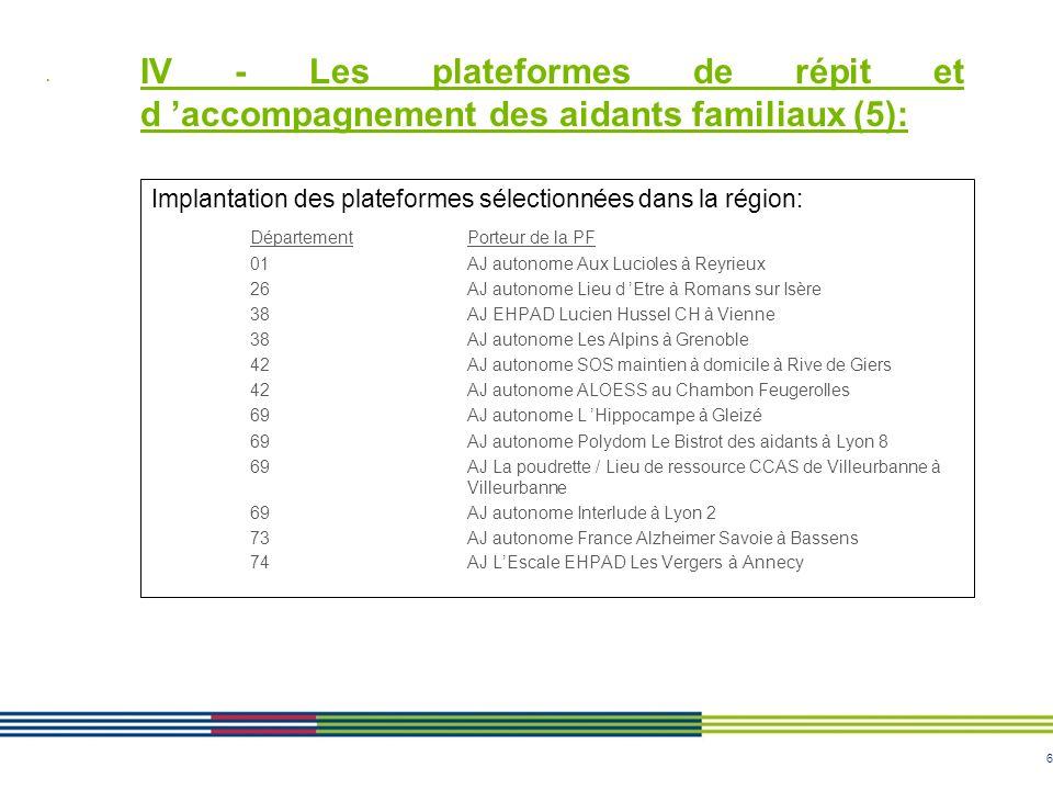IV - Les plateformes de répit et d 'accompagnement des aidants familiaux (5):