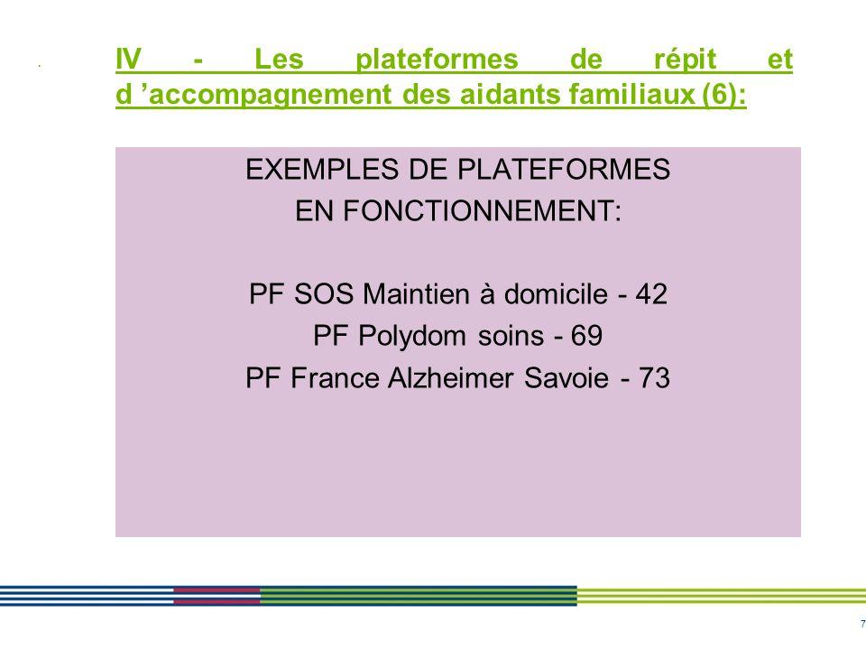 EXEMPLES DE PLATEFORMES EN FONCTIONNEMENT: