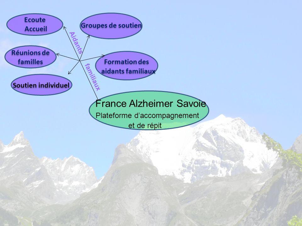 France Alzheimer Savoie