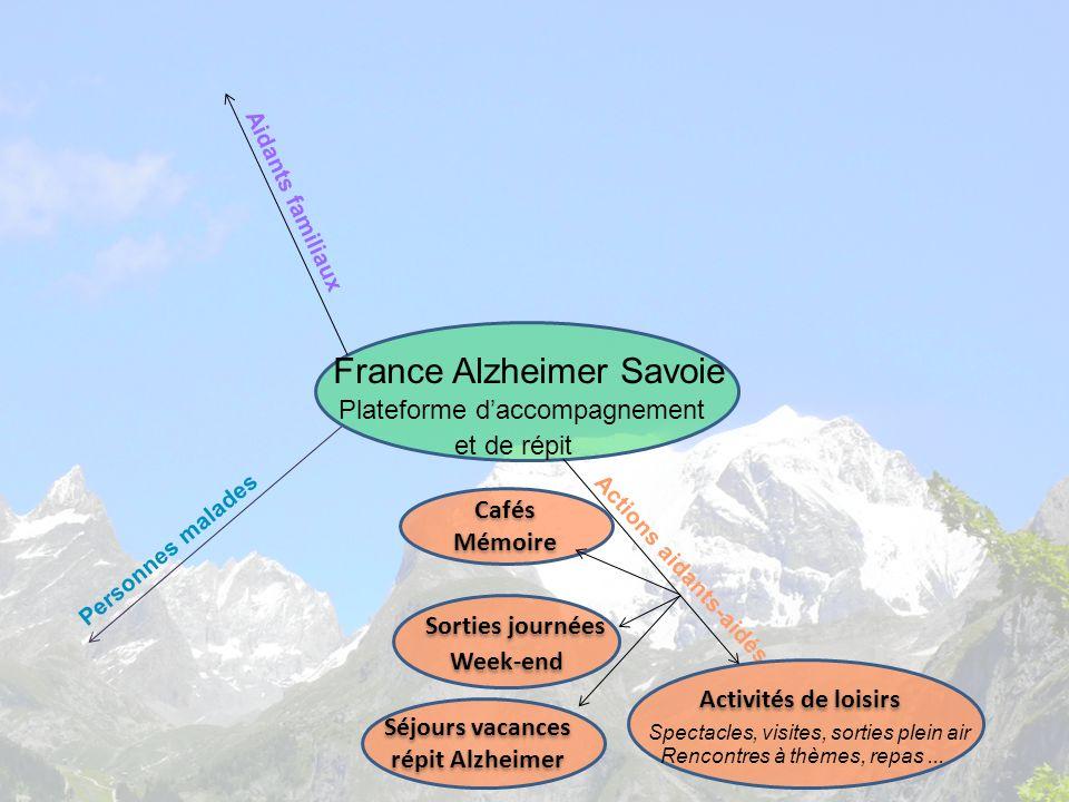 Séjours vacances répit Alzheimer