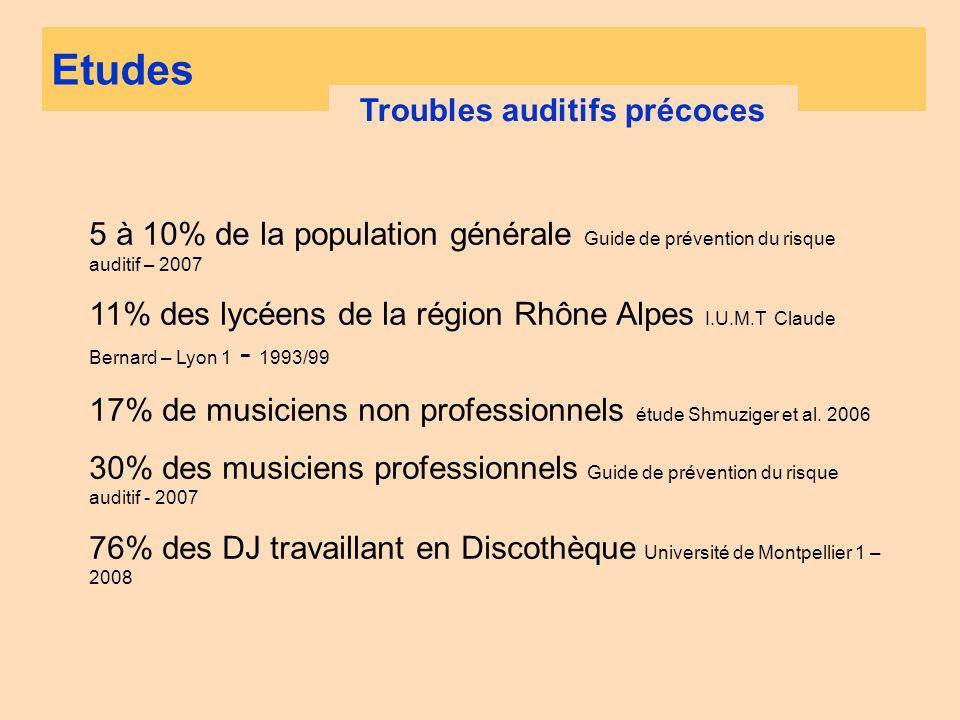 Troubles auditifs précoces