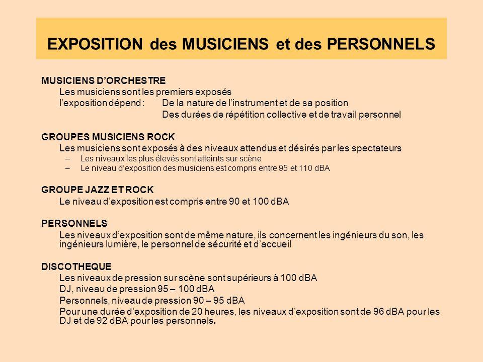 EXPOSITION des MUSICIENS et des PERSONNELS