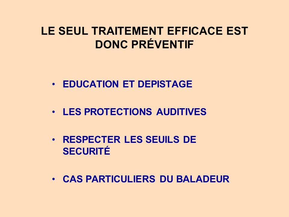 LE SEUL TRAITEMENT EFFICACE EST DONC PRÉVENTIF